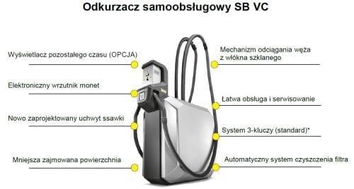 odkurzacz-samoobslugowy-karcher-sb-vc-2-1-070-003-2-b